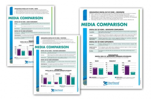 Clear Channel Outdoor Digital Media Comparison Research Report